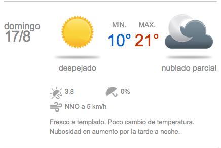 clima_domingo