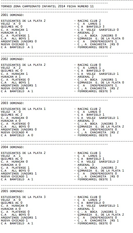 resultados Liga Metro Fecha 11
